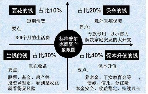 外汇资金分配.jpg