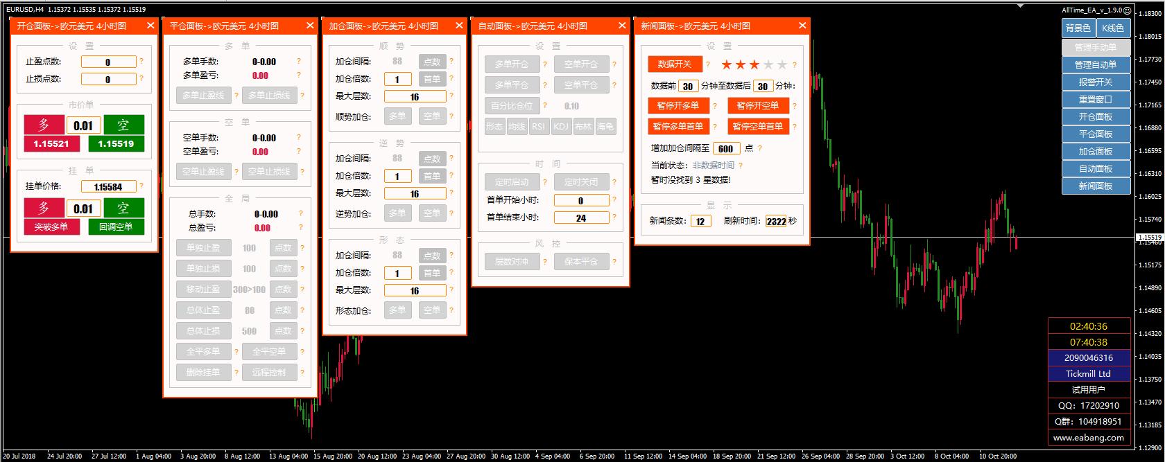 EA面板参数、各按钮功能详细使用说明